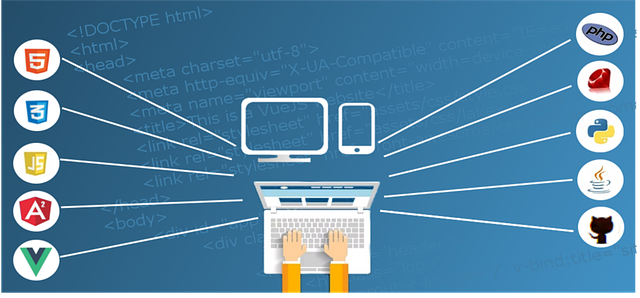 goedkope hosting met domein